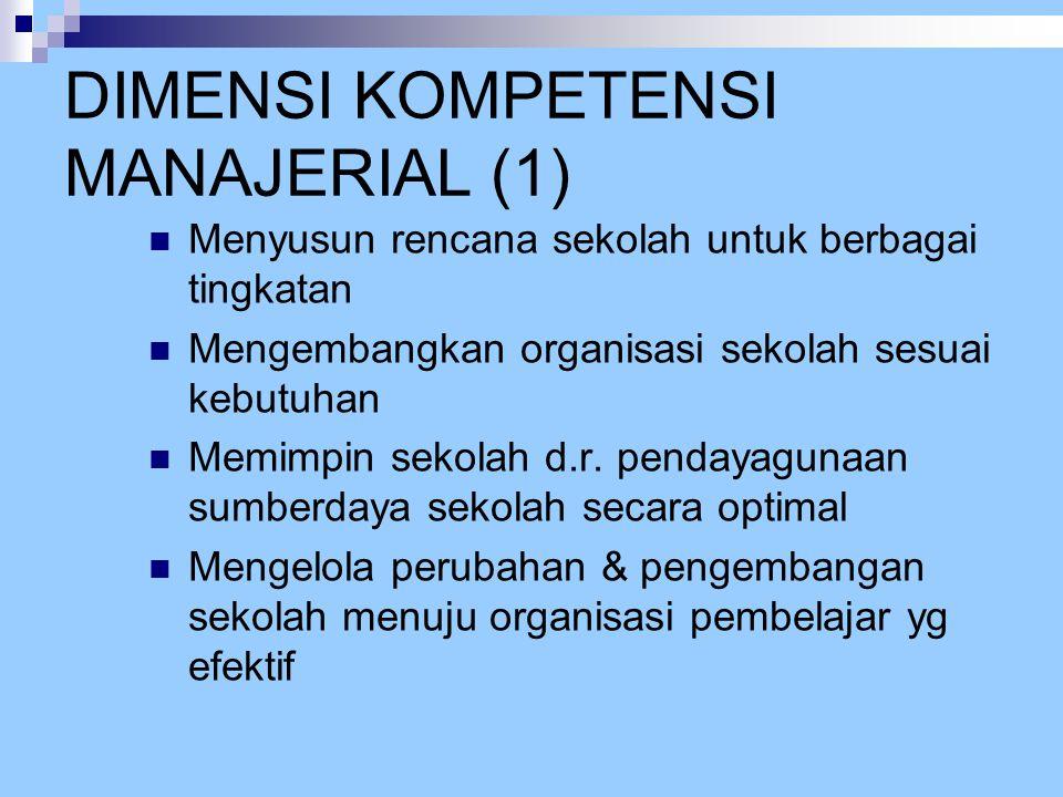 DIMENSI KOMPETENSI MANAJERIAL (1) Menyusun rencana sekolah untuk berbagai tingkatan Mengembangkan organisasi sekolah sesuai kebutuhan Memimpin sekolah
