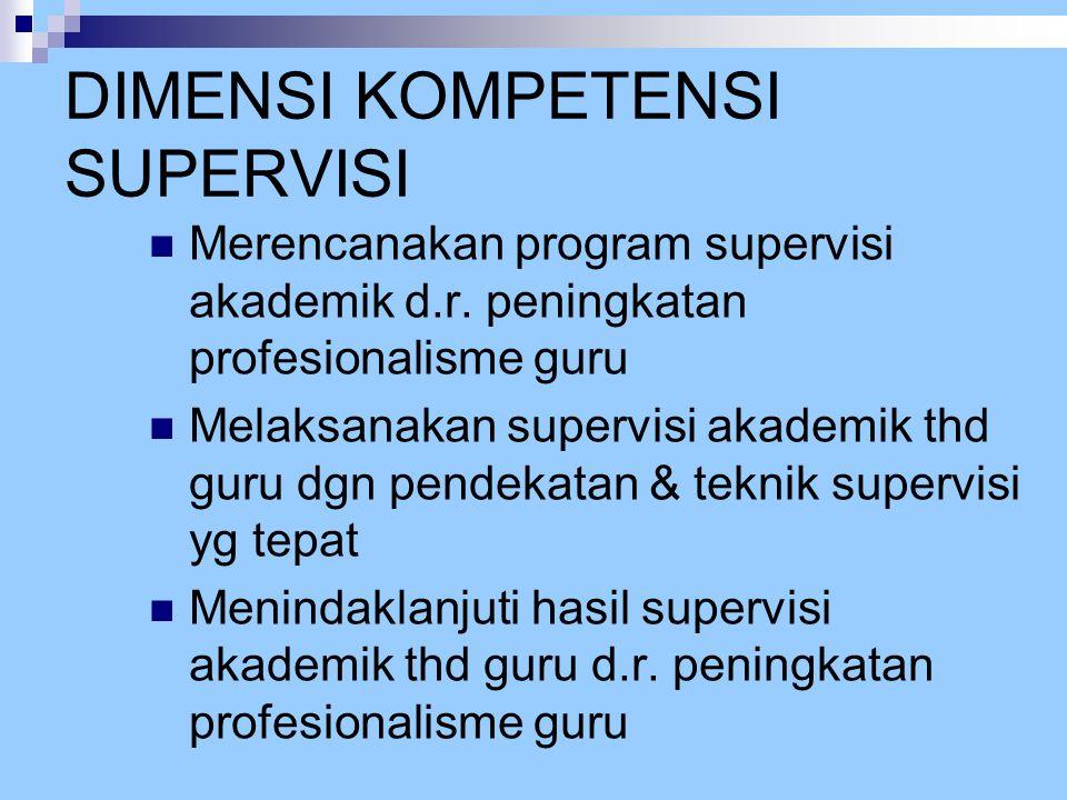 DIMENSI KOMPETENSI SUPERVISI Merencanakan program supervisi akademik d.r. peningkatan profesionalisme guru Melaksanakan supervisi akademik thd guru dg