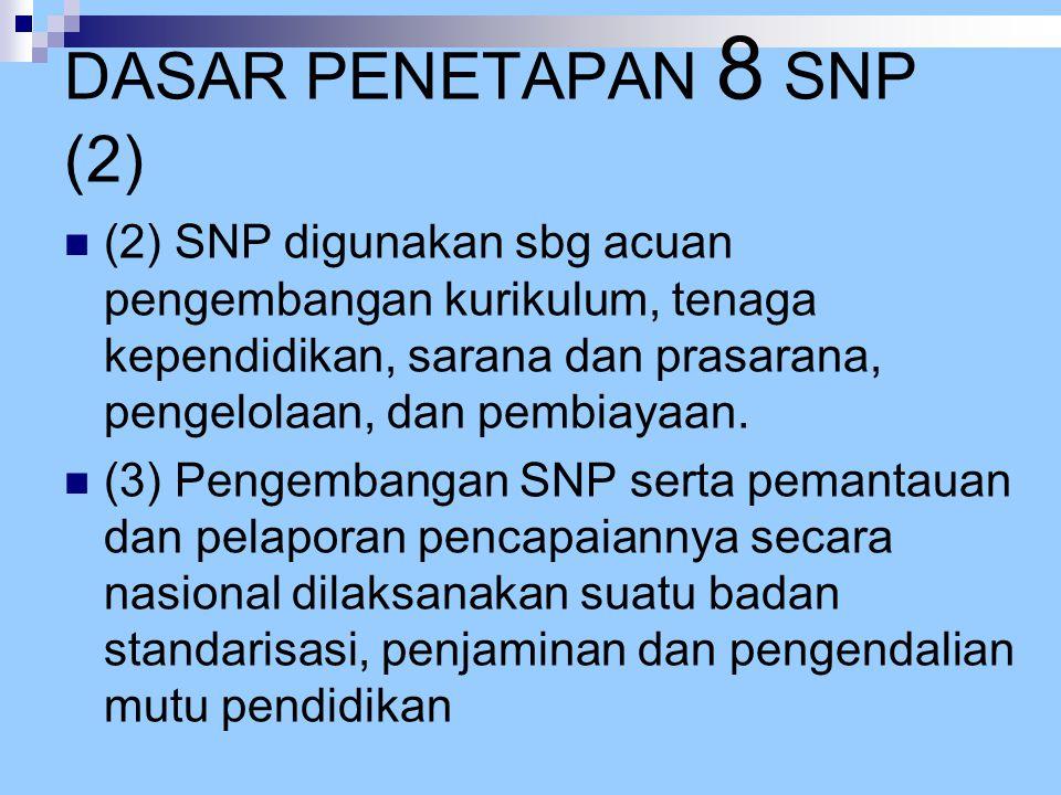 DASAR PENETAPAN 8 SNP (2) (2) SNP digunakan sbg acuan pengembangan kurikulum, tenaga kependidikan, sarana dan prasarana, pengelolaan, dan pembiayaan.