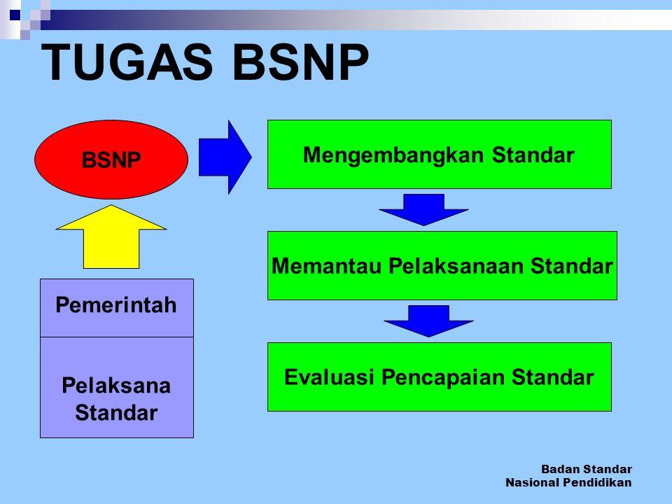 Badan Standar Nasional Pendidikan TUGAS BSNP BSNP Mengembangkan Standar Memantau Pelaksanaan Standar Evaluasi Pencapaian Standar Pemerintah Pelaksana