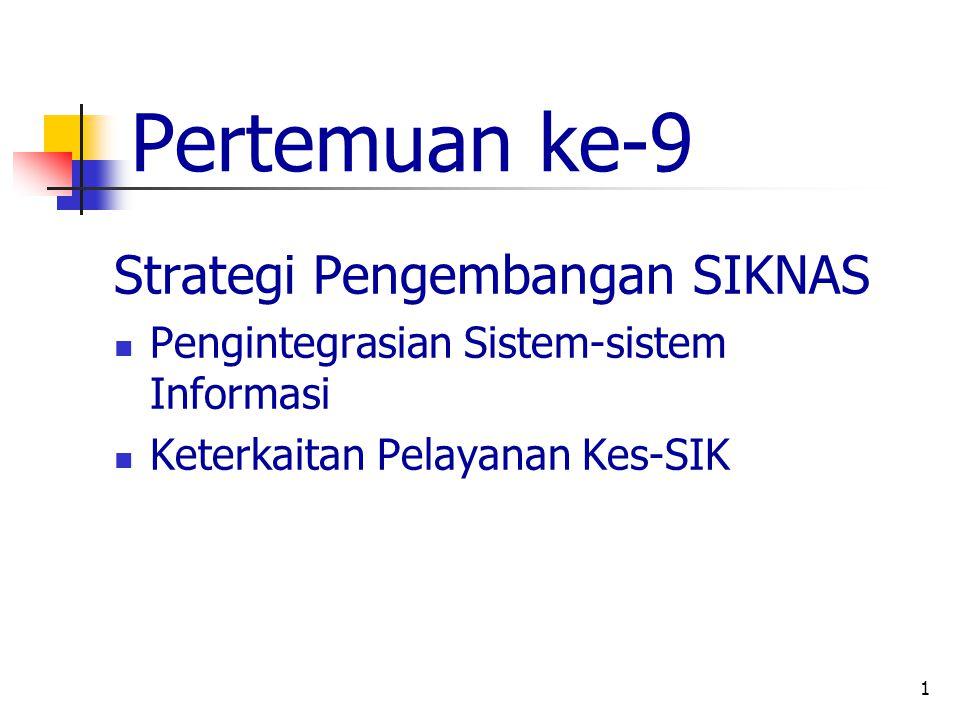 2 Tujuan Instruksional Tujuan Umum: Mahasiswa memahami stategi pengembangan SIKNAS Tujuan Khusus  memahami: Pengintegrasian sistem-sistem informasi Keterkaitan yankes-SIK