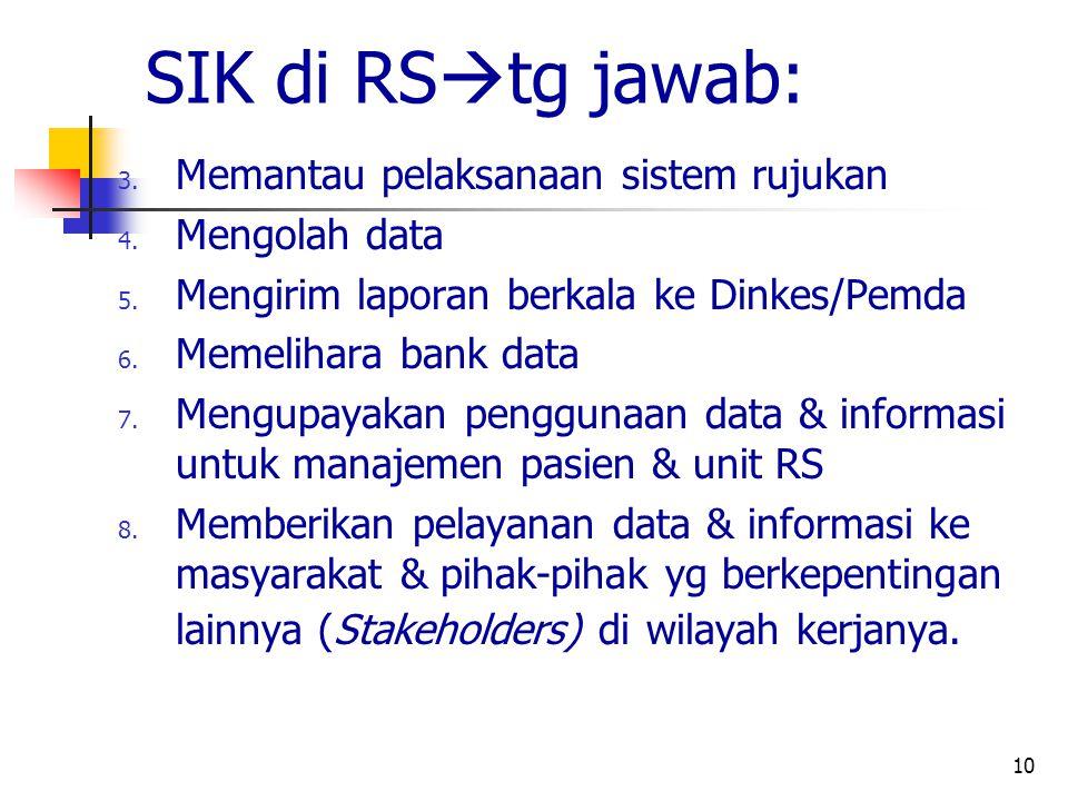 10 SIK di RS  tg jawab: 3.Memantau pelaksanaan sistem rujukan 4.