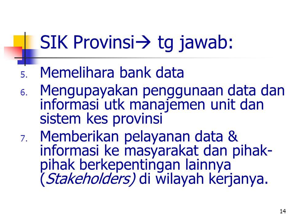 14 SIK Provinsi  tg jawab: 5.Memelihara bank data 6.