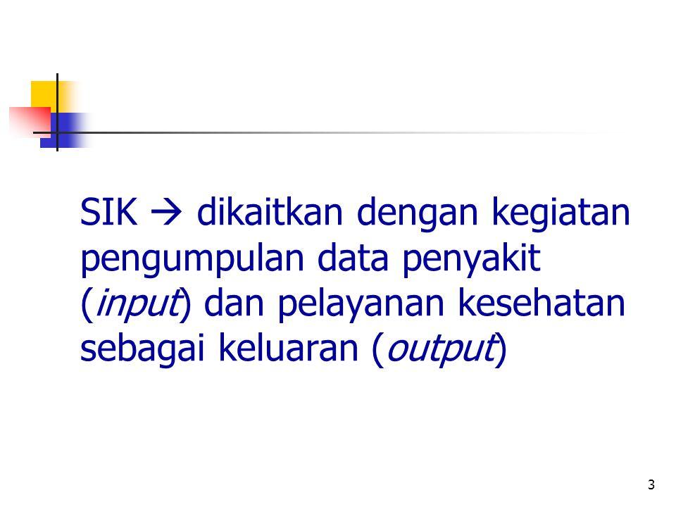 3 SIK  dikaitkan dengan kegiatan pengumpulan data penyakit (input) dan pelayanan kesehatan sebagai keluaran (output)
