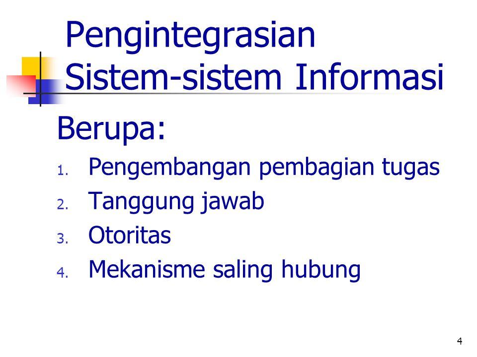 4 Pengintegrasian Sistem-sistem Informasi Berupa: 1.