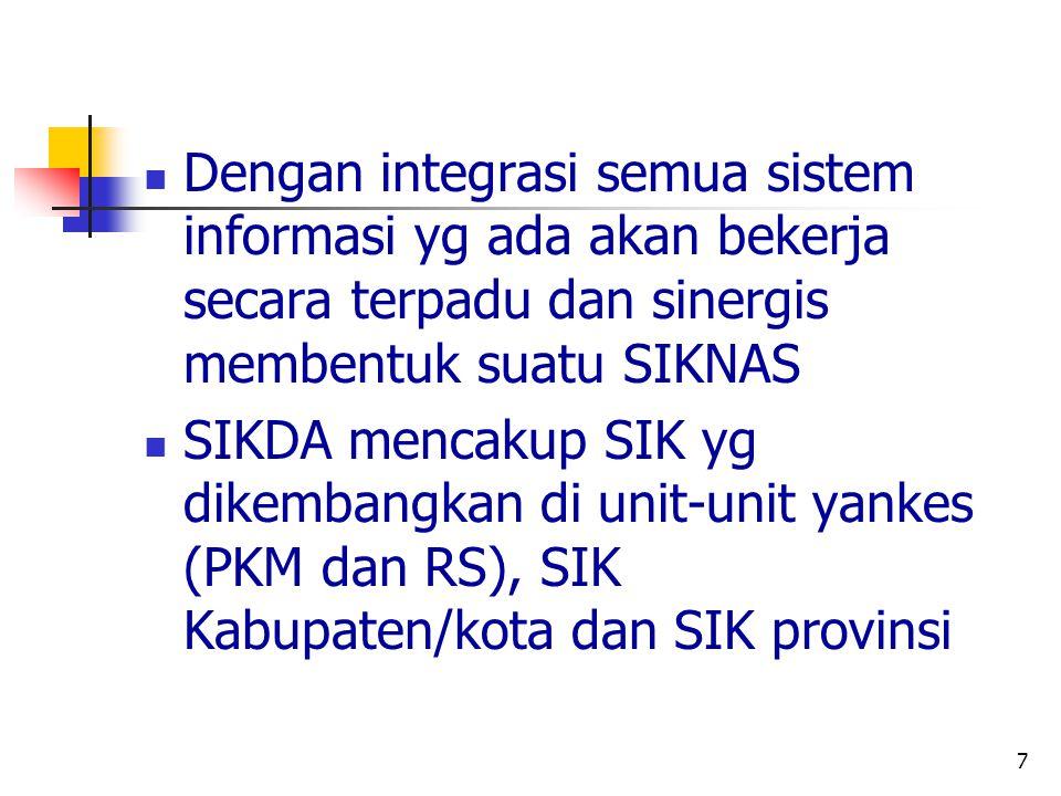 7 Dengan integrasi semua sistem informasi yg ada akan bekerja secara terpadu dan sinergis membentuk suatu SIKNAS SIKDA mencakup SIK yg dikembangkan di unit-unit yankes (PKM dan RS), SIK Kabupaten/kota dan SIK provinsi
