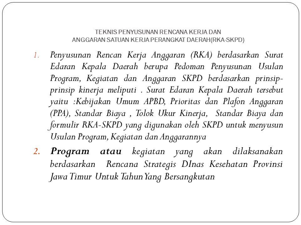 1. Penyusunan Rencan Kerja Anggaran (RKA) berdasarkan Surat Edaran Kepala Daerah berupa Pedoman Penyusunan Usulan Program, Kegiatan dan Anggaran SKPD
