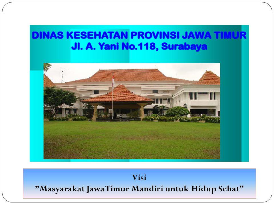 """Visi """"Masyarakat Jawa Timur Mandiri untuk Hidup Sehat"""""""