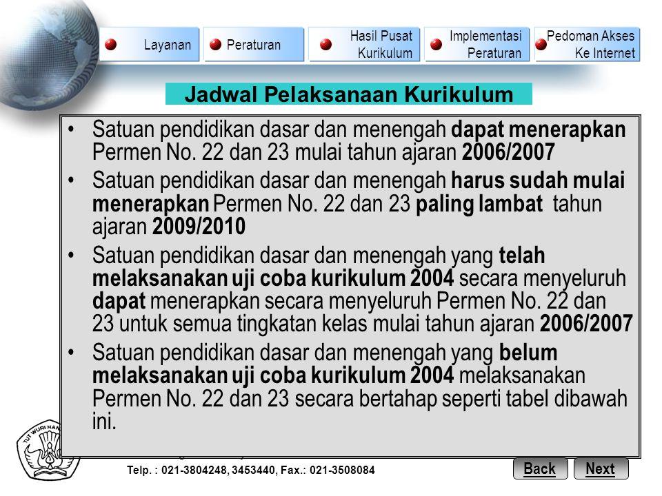 PUSAT KURIKULUM BALITBANG DEPDIKNAS Jalan Gunung Sahari Raya No. 4 Jakarta Pusat 10710 Telp. : 021-3804248, 3453440, Fax.: 021-3508084 Satuan pendidik