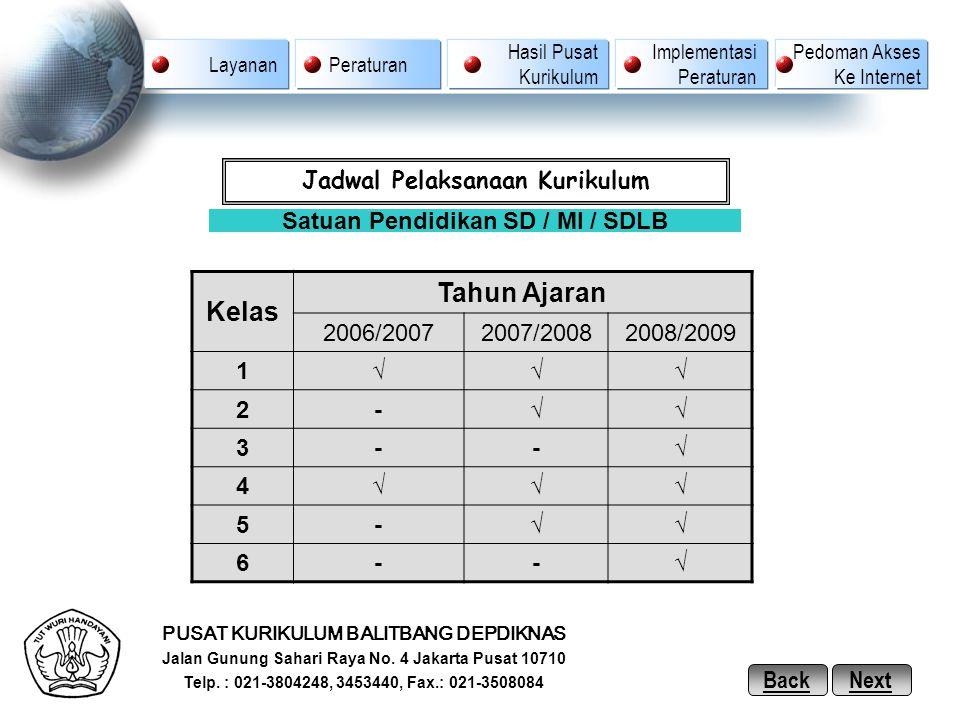 Satuan Pendidikan SD / MI / SDLB Kelas Tahun Ajaran 2006/20072007/20082008/2009 1√√√ 2-√√ 3--√ 4√√√ 5-√√ 6--√ Jadwal Pelaksanaan Kurikulum PUSAT KURIK