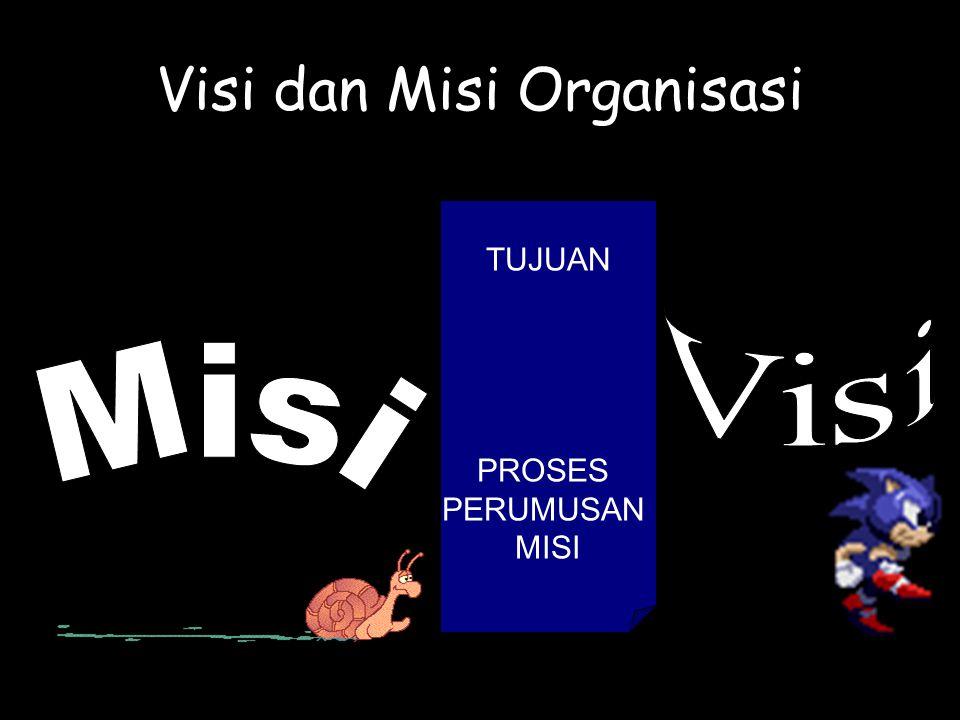 Visi dan Misi Organisasi TUJUAN PROSES PERUMUSAN MISI