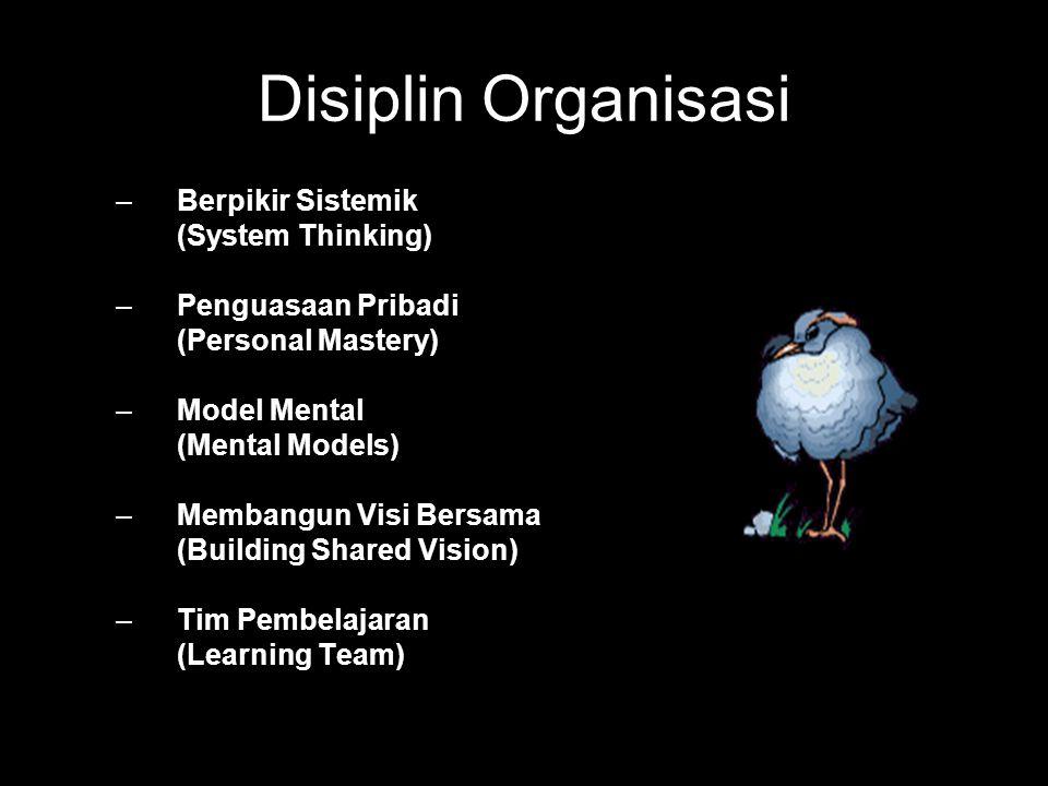 Disiplin Organisasi –B–Berpikir Sistemik (System Thinking) –P–Penguasaan Pribadi (Personal Mastery) –M–Model Mental (Mental Models) –M–Membangun Visi Bersama (Building Shared Vision) –T–Tim Pembelajaran (Learning Team)