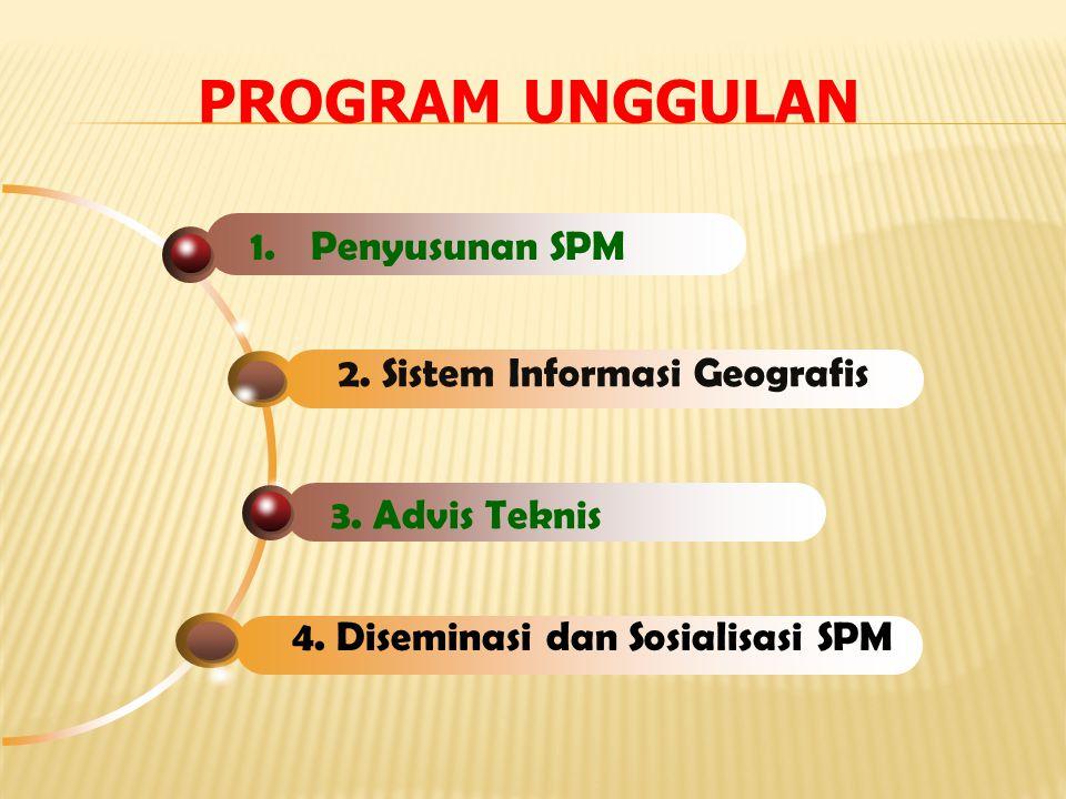 1.Penyusunan SPM 3.Advis Teknis PROGRAM UNGGULAN 4.