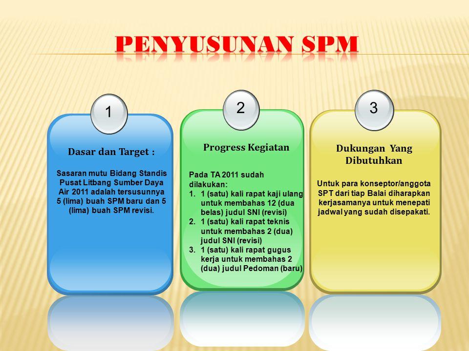 1 Dasar dan Target : Sasaran mutu Bidang Standis Pusat Litbang Sumber Daya Air 2011 adalah tersusunnya 5 (lima) buah SPM baru dan 5 (lima) buah SPM revisi.