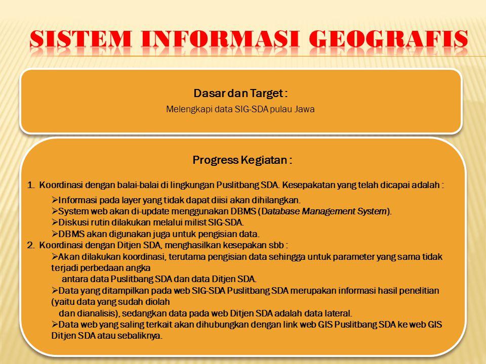 Dasar dan Target : Melengkapi data SIG-SDA pulau Jawa Progress Kegiatan : 1.Koordinasi dengan balai-balai di lingkungan Puslitbang SDA.