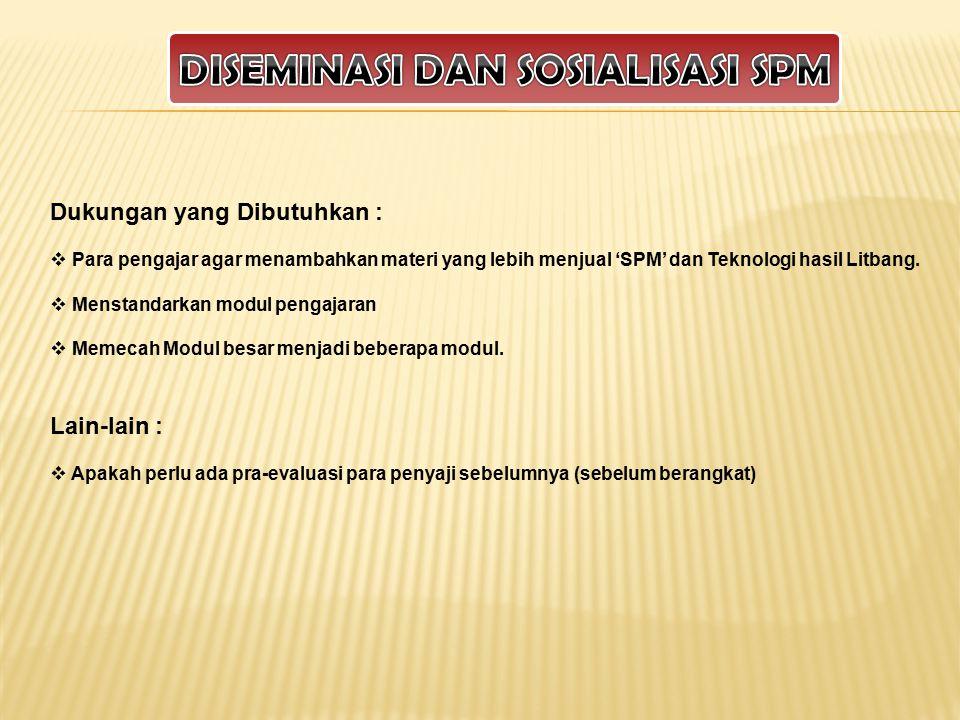 Dasar dan Target :  Indikator Kinerja Balitbang (IKU) ke3 : Jumlah SPM yang diacu oleh stakeholder  TA 2011 dilaksanakan di 5 lokasi, penekanan pada