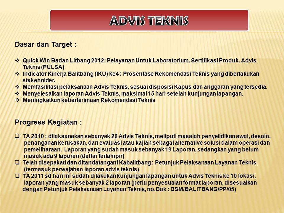 Dasar dan Target :  Quick Win Badan Litbang 2012: Pelayanan Untuk Laboratorium, Sertifikasi Produk, Advis Teknis (PULSA)  Indicator Kinerja Balitbang (IKU) ke4 : Prosentase Rekomendasi Teknis yang diberlakukan stakeholder.