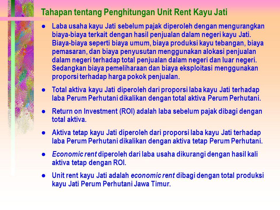 Tahapan tentang Penghitungan Unit Rent Kayu Jati ● Laba usaha kayu Jati sebelum pajak diperoleh dengan mengurangkan biaya-biaya terkait dengan hasil p