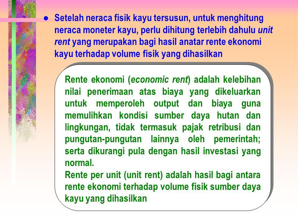 ● Setelah neraca fisik kayu tersusun, untuk menghitung neraca moneter kayu, perlu dihitung terlebih dahulu unit rent yang merupakan bagi hasil anatar