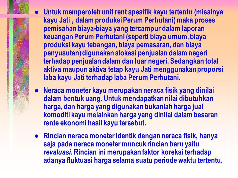 Komponen-komponen Neraca Fisik dan Moneter Kayu PerincianSatuan I.