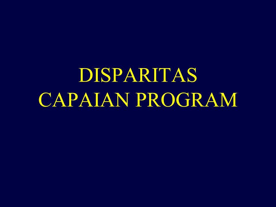 DISPARITAS CAPAIAN PROGRAM