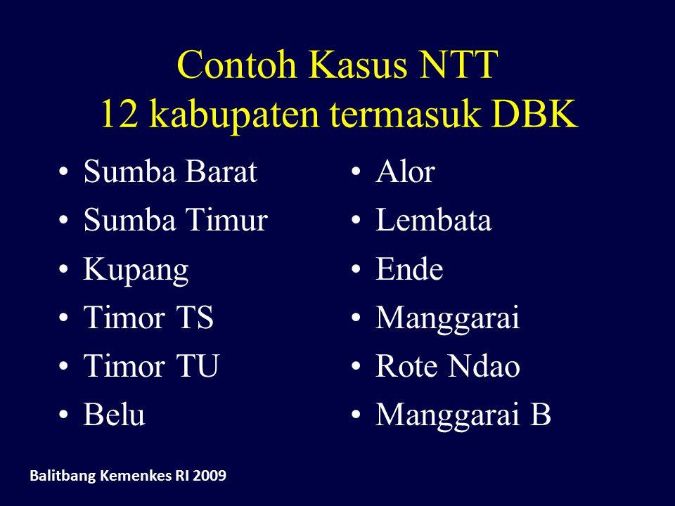 Contoh Kasus NTT 12 kabupaten termasuk DBK Sumba Barat Sumba Timur Kupang Timor TS Timor TU Belu Alor Lembata Ende Manggarai Rote Ndao Manggarai B Bal