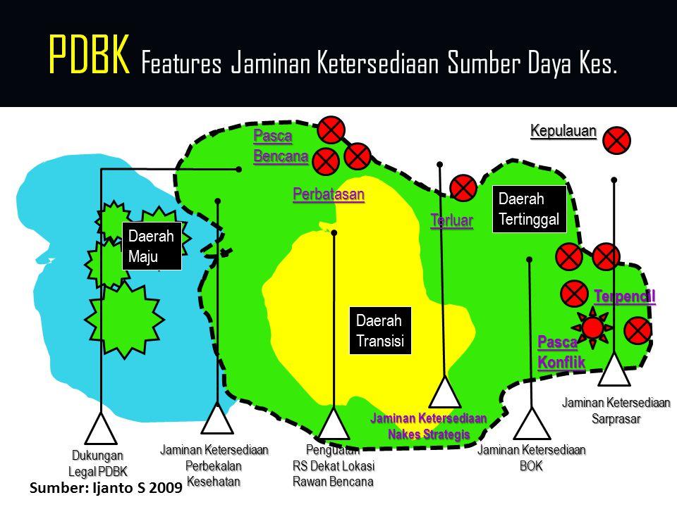 PDBK Features Jaminan Ketersediaan Sumber Daya Kes. Daerah Transisi Daerah Tertinggal Terpencil Kepulauan PascaBencana Perbatasan Penguatan RS Dekat L