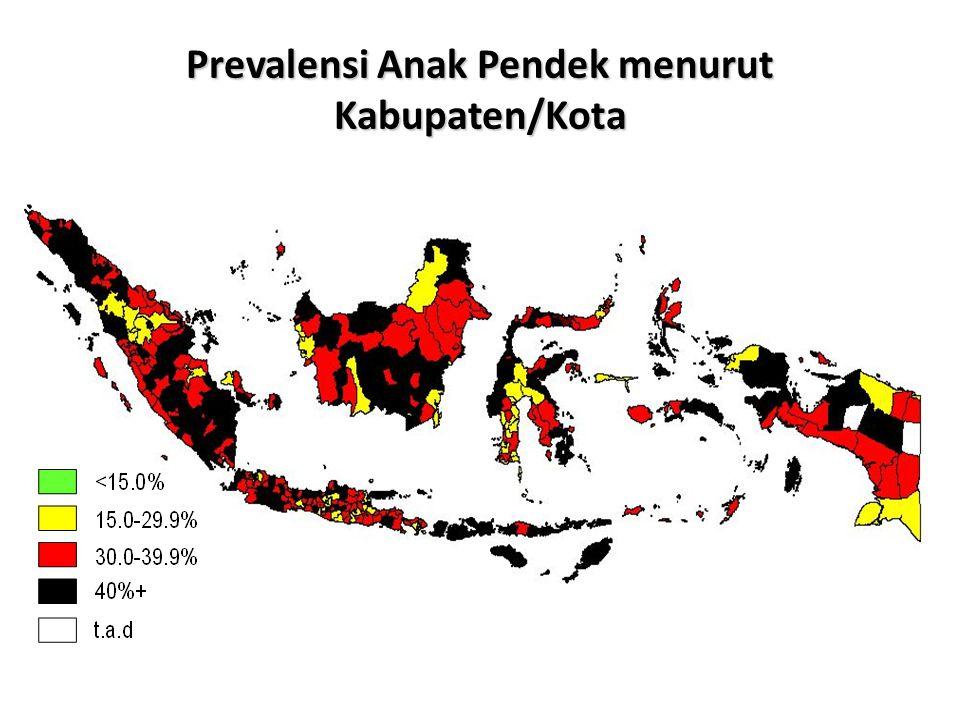 Prevalensi Anak Pendek menurut Kabupaten/Kota