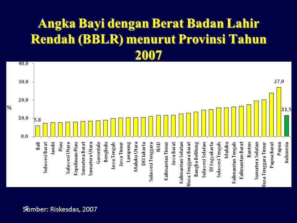Angka Bayi dengan Berat Badan Lahir Rendah (BBLR) menurut Provinsi Tahun 2007 Sumber: Riskesdas, 2007 9