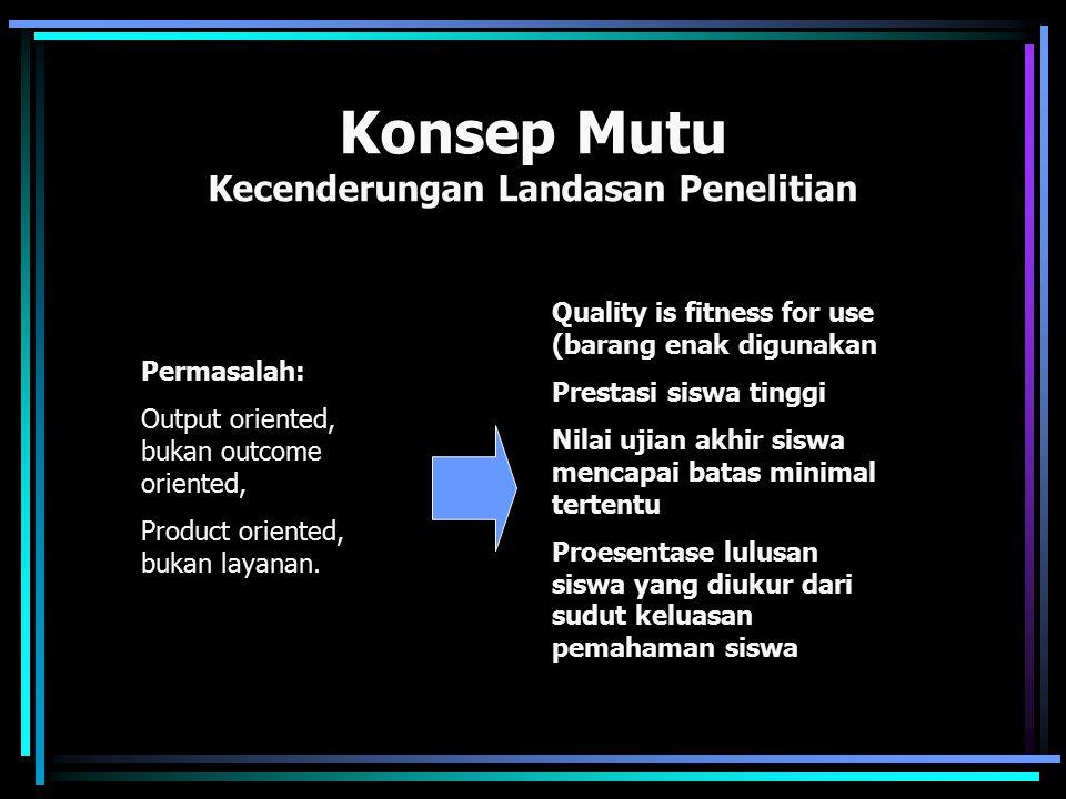 Konsep Mutu Kecenderungan Landasan Penelitian Permasalah: Output oriented, bukan outcome oriented, Product oriented, bukan layanan.