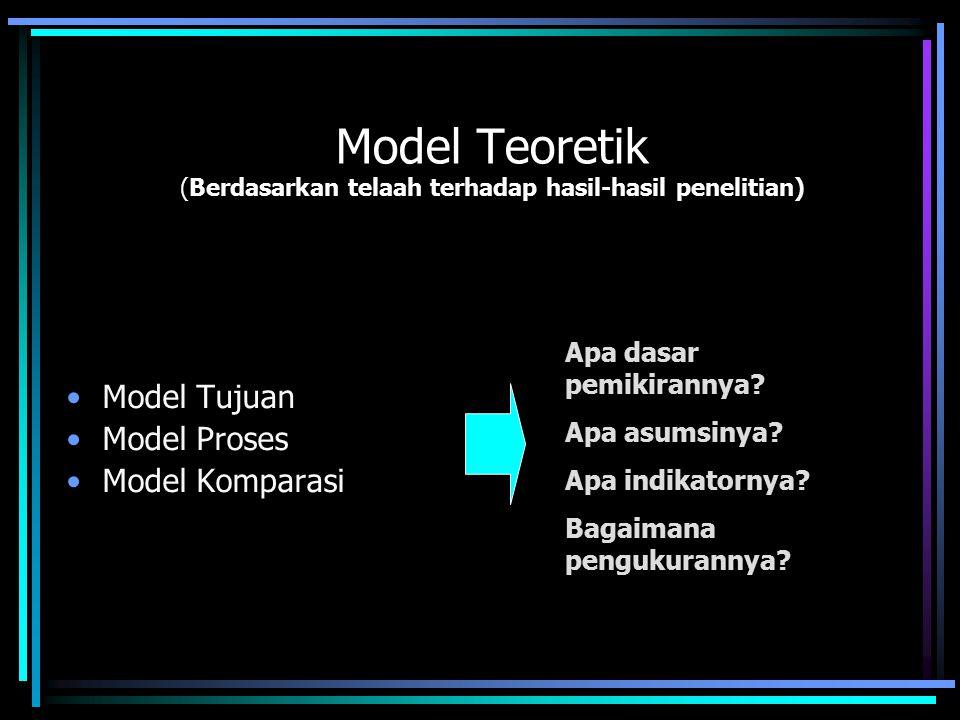 Model Teoretik (Berdasarkan telaah terhadap hasil-hasil penelitian) Model Tujuan Model Proses Model Komparasi Apa dasar pemikirannya.