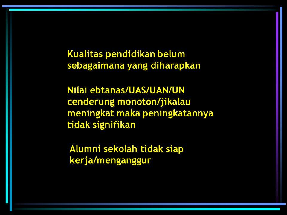 Perbandingan Internasional Prestasi Literasi Membaca Indonesia Sumber: Programme for International Student Assessment (PISA) 2003