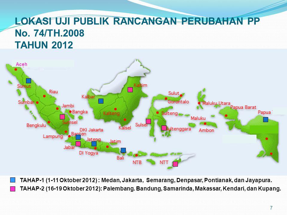 LOKASI UJI PUBLIK RANCANGAN PERUBAHAN PP No. 74/TH.2008 TAHUN 2012 Aceh TAHAP-1 (1-11 Oktober 2012) : Medan, Jakarta, Semarang, Denpasar, Pontianak, d