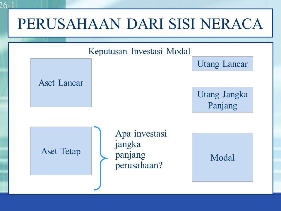 26-1 PERUSAHAAN DARI SISI NERACA Aset Lancar Aset Tetap Modal Utang Lancar Utang Jangka Panjang Apa investasi jangka panjang perusahaan.