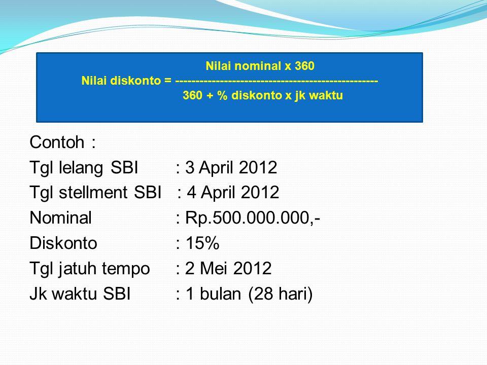 Contoh : Tgl lelang SBI : 3 April 2012 Tgl stellment SBI : 4 April 2012 Nominal : Rp.500.000.000,- Diskonto: 15% Tgl jatuh tempo : 2 Mei 2012 Jk waktu