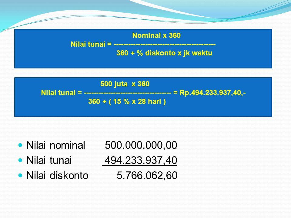 Nilai nominal500.000.000,00 Nilai tunai 494.233.937,40 Nilai diskonto 5.766.062,60 Nominal x 360 Nilai tunai = ---------------------------------------