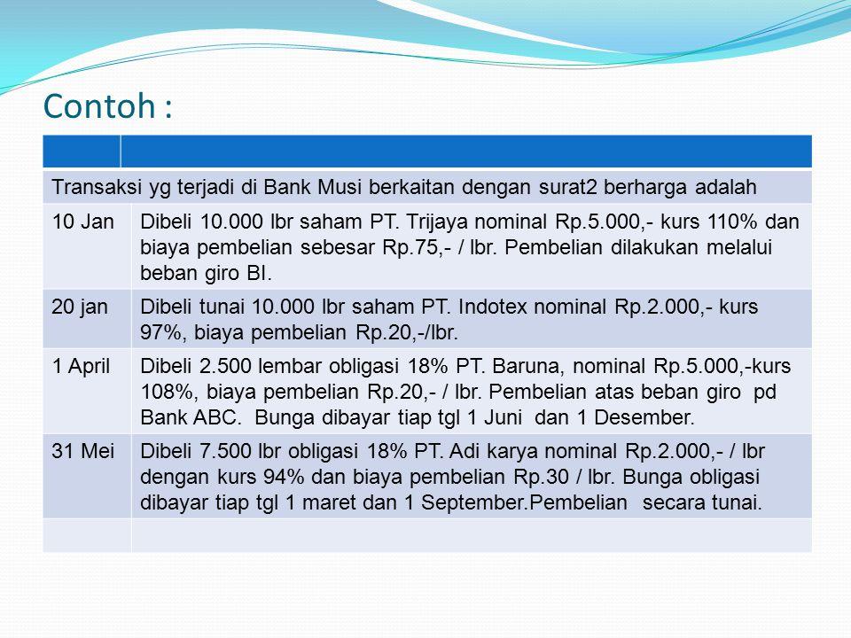 Contoh : Transaksi yg terjadi di Bank Musi berkaitan dengan surat2 berharga adalah 10 JanDibeli 10.000 lbr saham PT. Trijaya nominal Rp.5.000,- kurs 1