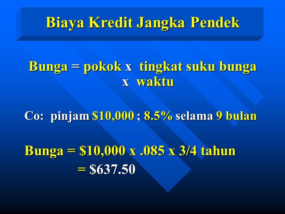 Biaya Kredit Jangka Pendek Bunga = pokok x tingkat suku bunga x waktu Co: pinjam $10,000 ; 8.5% selama 9 bulan Bunga = $10,000 x.085 x 3/4 tahun = $63