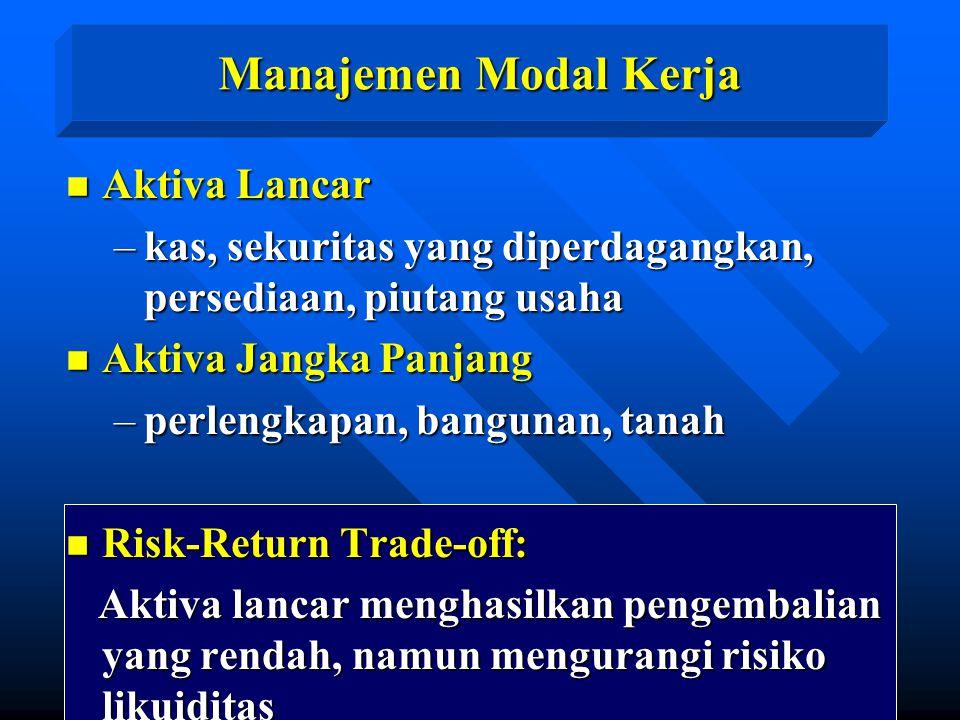 n Aktiva Lancar –kas, sekuritas yang diperdagangkan, persediaan, piutang usaha n Aktiva Jangka Panjang –perlengkapan, bangunan, tanah n Risk-Return Tr
