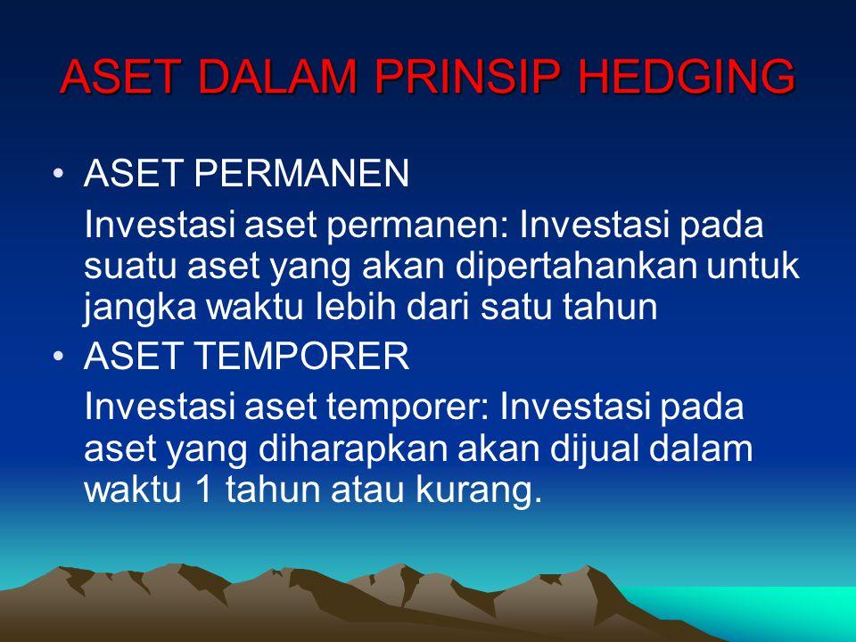 ASET DALAM PRINSIP HEDGING ASET PERMANEN Investasi aset permanen: Investasi pada suatu aset yang akan dipertahankan untuk jangka waktu lebih dari satu tahun ASET TEMPORER Investasi aset temporer: Investasi pada aset yang diharapkan akan dijual dalam waktu 1 tahun atau kurang.