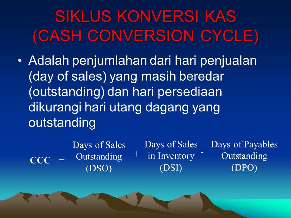 SIKLUS KONVERSI KAS (CASH CONVERSION CYCLE) Adalah penjumlahan dari hari penjualan (day of sales) yang masih beredar (outstanding) dan hari persediaan dikurangi hari utang dagang yang outstanding CCC= Days of Sales Outstanding (DSO) Days of Sales in Inventory (DSI) Days of Payables Outstanding (DPO) + -