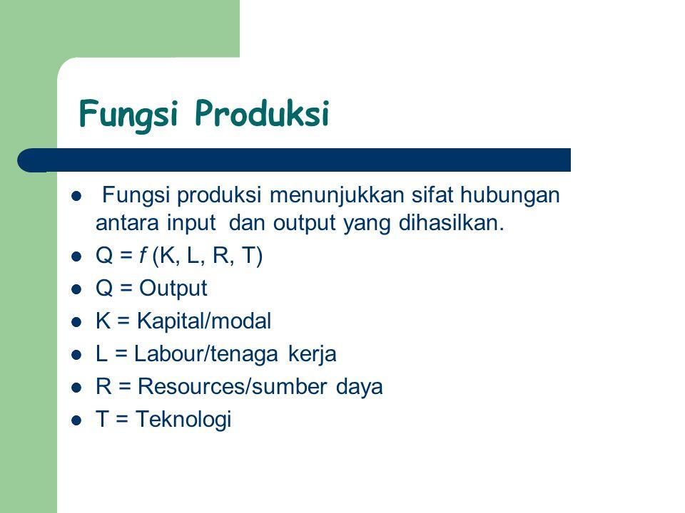 Fungsi Produksi Fungsi produksi menunjukkan sifat hubungan antara input dan output yang dihasilkan. Q = f (K, L, R, T) Q = Output K = Kapital/modal L