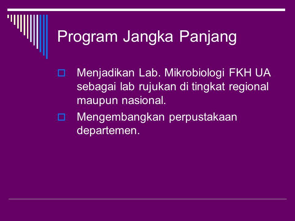 Program Jangka Panjang  Menjadikan Lab. Mikrobiologi FKH UA sebagai lab rujukan di tingkat regional maupun nasional.  Mengembangkan perpustakaan dep