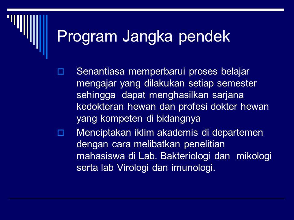 Program Jangka pendek  Senantiasa memperbarui proses belajar mengajar yang dilakukan setiap semester sehingga dapat menghasilkan sarjana kedokteran h