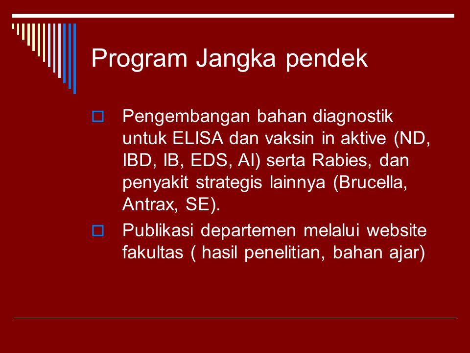 Program Jangka pendek  Pengembangan bahan diagnostik untuk ELISA dan vaksin in aktive (ND, IBD, IB, EDS, AI) serta Rabies, dan penyakit strategis lai