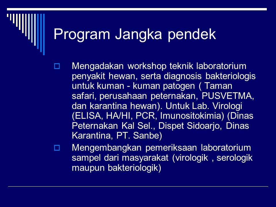 Program Jangka pendek  Mengadakan workshop teknik laboratorium penyakit hewan, serta diagnosis bakteriologis untuk kuman - kuman patogen ( Taman safa