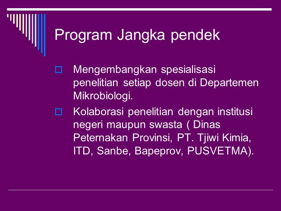 Program Jangka pendek  Mengembangkan spesialisasi penelitian setiap dosen di Departemen Mikrobiologi.  Kolaborasi penelitian dengan institusi negeri