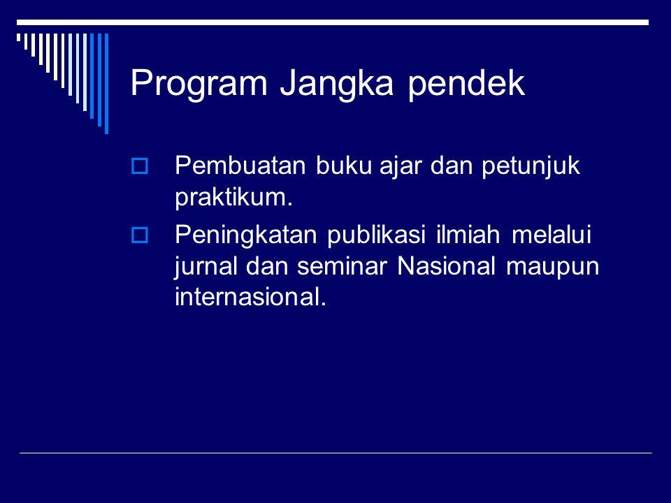 Program Jangka pendek  Pembuatan buku ajar dan petunjuk praktikum.  Peningkatan publikasi ilmiah melalui jurnal dan seminar Nasional maupun internas