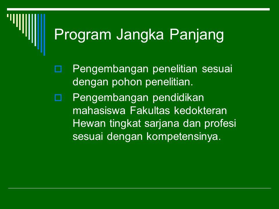Program Jangka Panjang  Pengembangan penelitian sesuai dengan pohon penelitian.  Pengembangan pendidikan mahasiswa Fakultas kedokteran Hewan tingkat