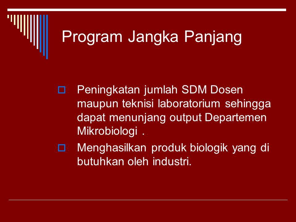 Program Jangka Panjang  Peningkatan jumlah SDM Dosen maupun teknisi laboratorium sehingga dapat menunjang output Departemen Mikrobiologi.  Menghasil